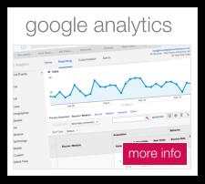 goggle analytics plymouth